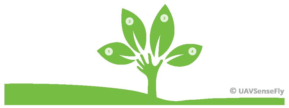 agricultura_app_handgrow