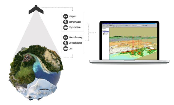 uav sensefly drones profesionales test 01 aplicaciones gis 01